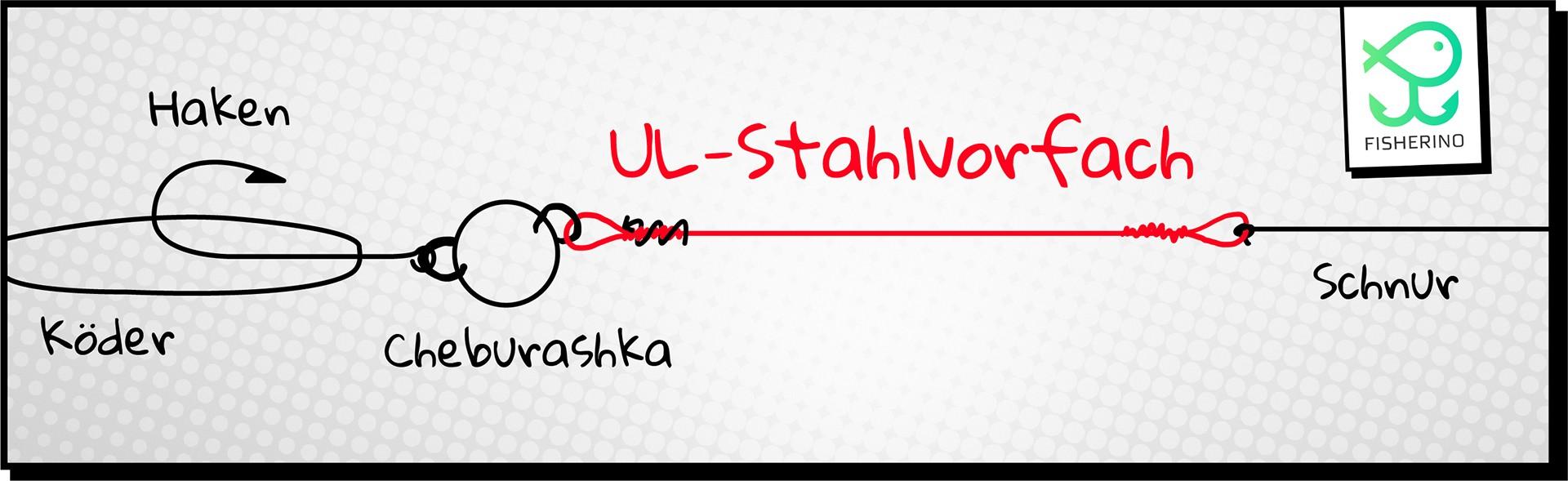 UL-Stahlvorfach Erklärung