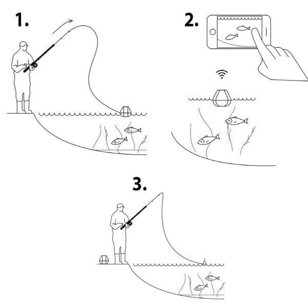 Smart Sonar Fishfinder START
